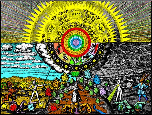La Sophrologie pour spiritualiser la matière ?